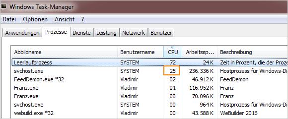Windows 7 SP1: svchost.exe mit hoher CPU-Last
