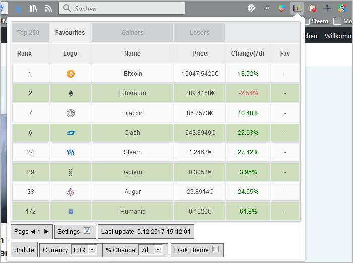 Altcoin Ticker (hell) für Firefox