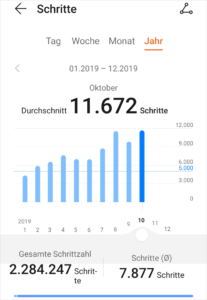 Schrittanzahl in der Huawei Health App